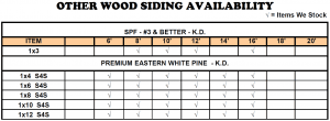 Other Wood Siding Availability