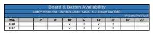 Board & Batten Availability