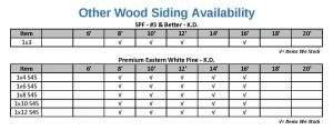 Other Wood Siding Availability